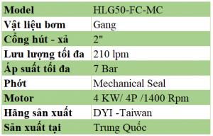 Bơm Bánh Răng HLG50-FC-MC